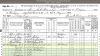 Census 1870 United States