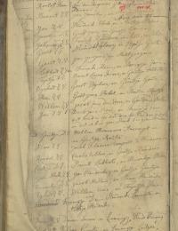 Doop Lubbert Wijchers 1794