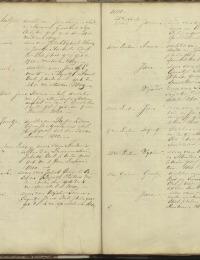 Doop Wijcher Wijchers 1810